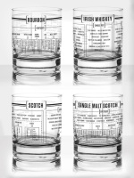 whiskyChartGlasses